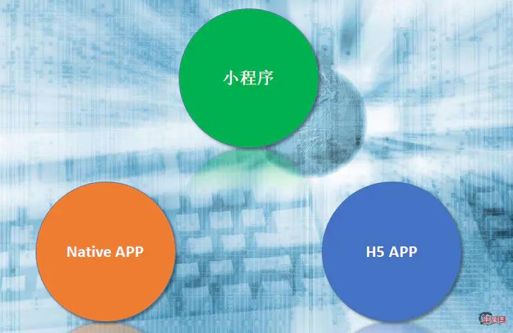 原生APP、小程序(微信、支付宝、头条、百度)、H5 的优势与劣势分析?-牛魔博客
