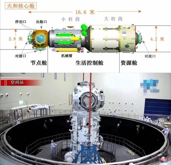 首战告捷!中国空间站出征太空 3年后或全球唯一-牛魔博客